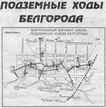 О подземных ходах города Белгорода